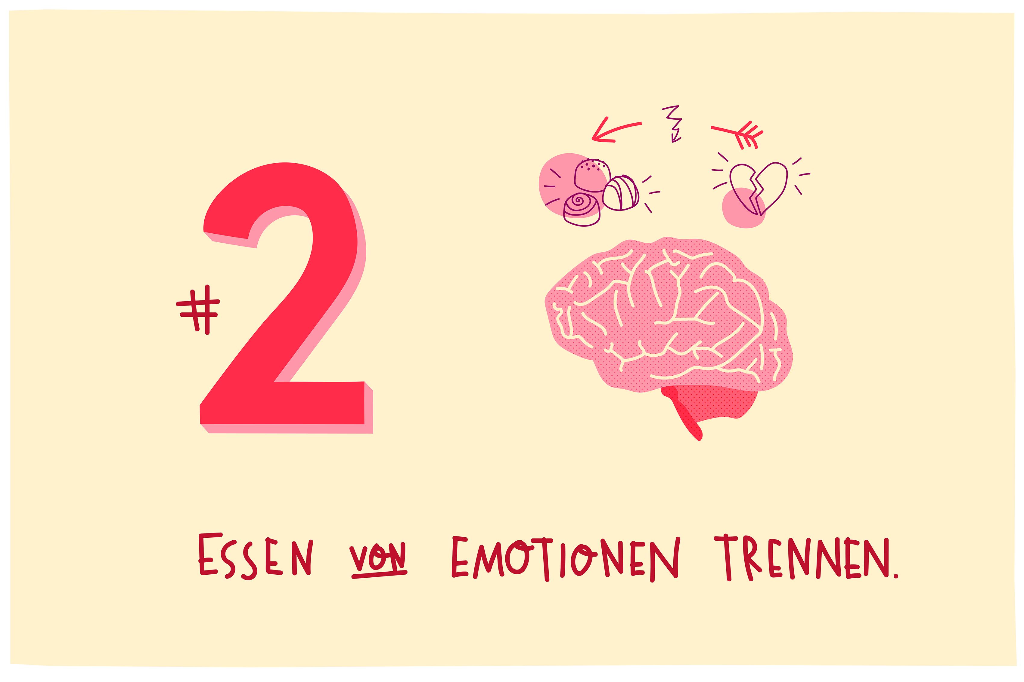Zuckerfrei_leben_Illustration_Gehirn_Gewohnheiten_Clean_Eating