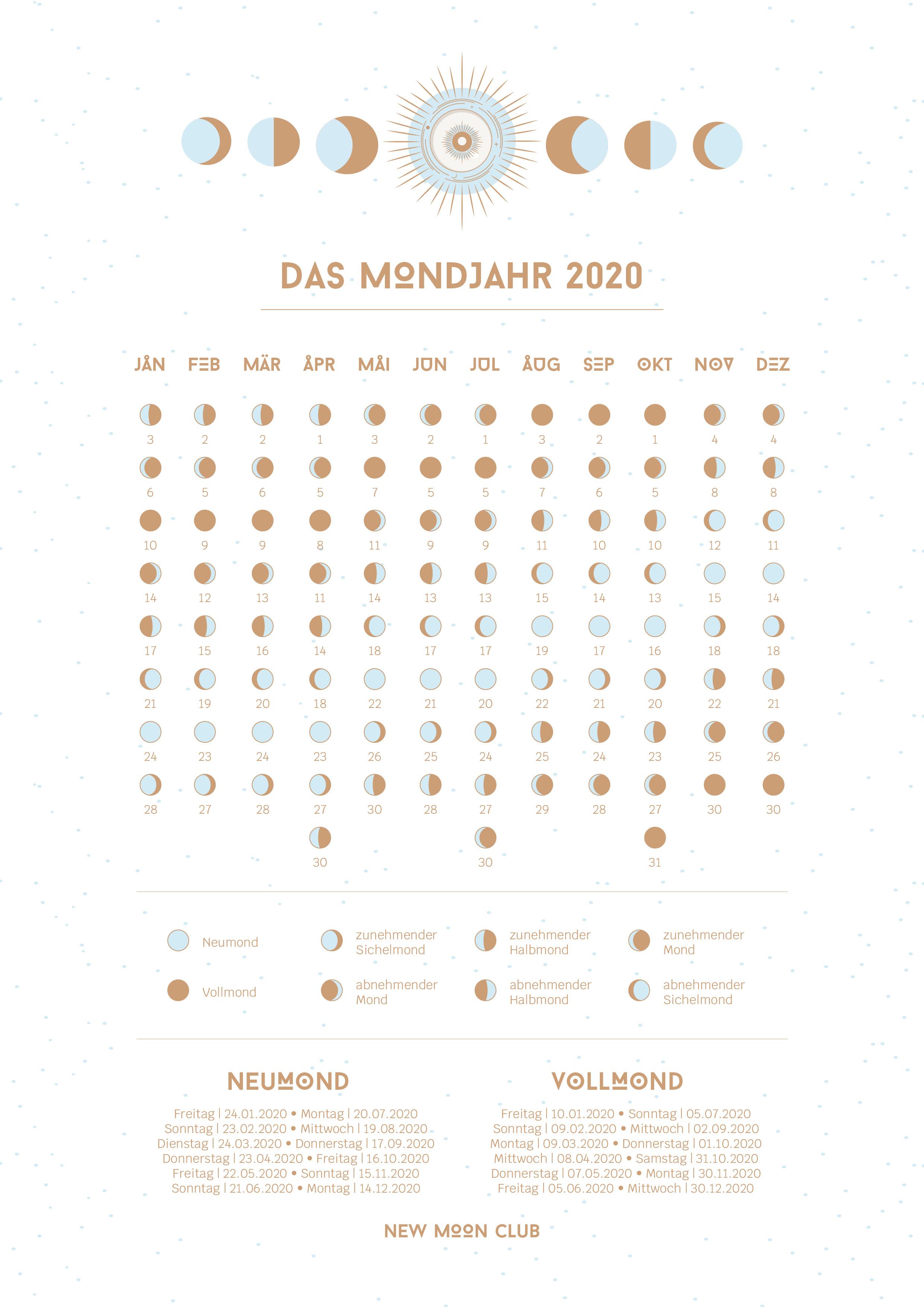 Mondkalender 2020 - alle Mondphasen, Neumond und Vollmond.