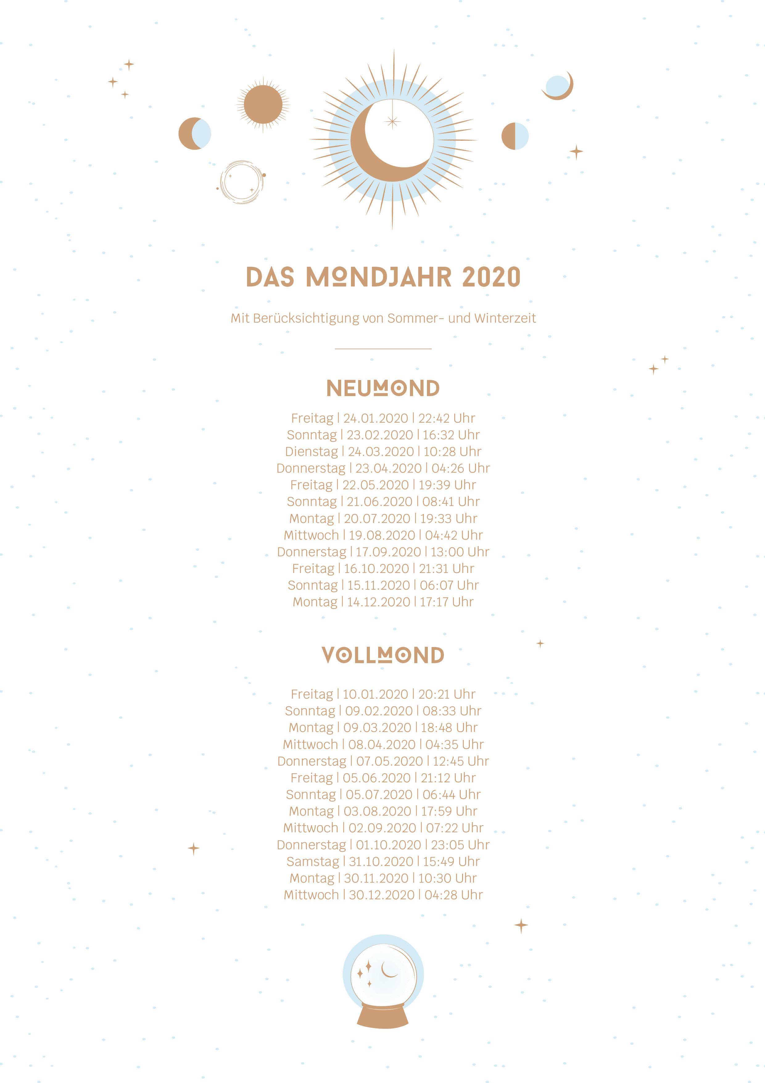 Mondkalender 2020 - alle Termine Neumond und Vollmond